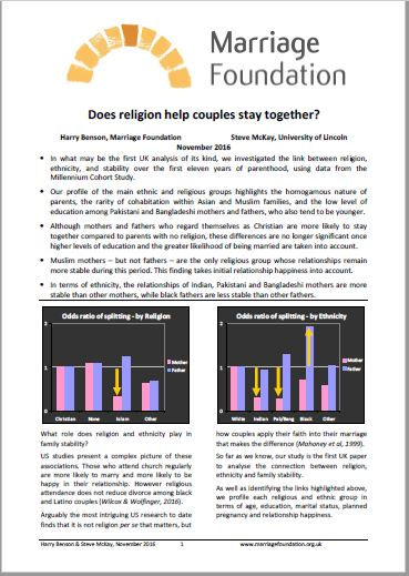 does-religion-help-couples-stay-together